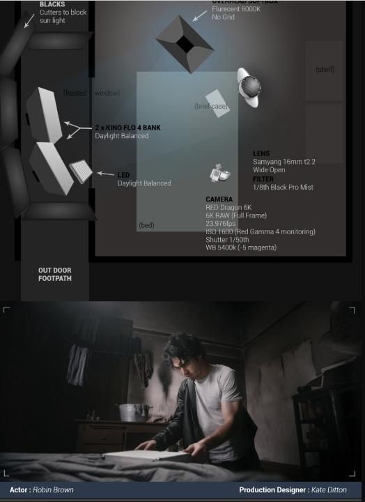 Light_Setup02.jpg